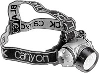 Black Canyon Kopfleuchte im Test